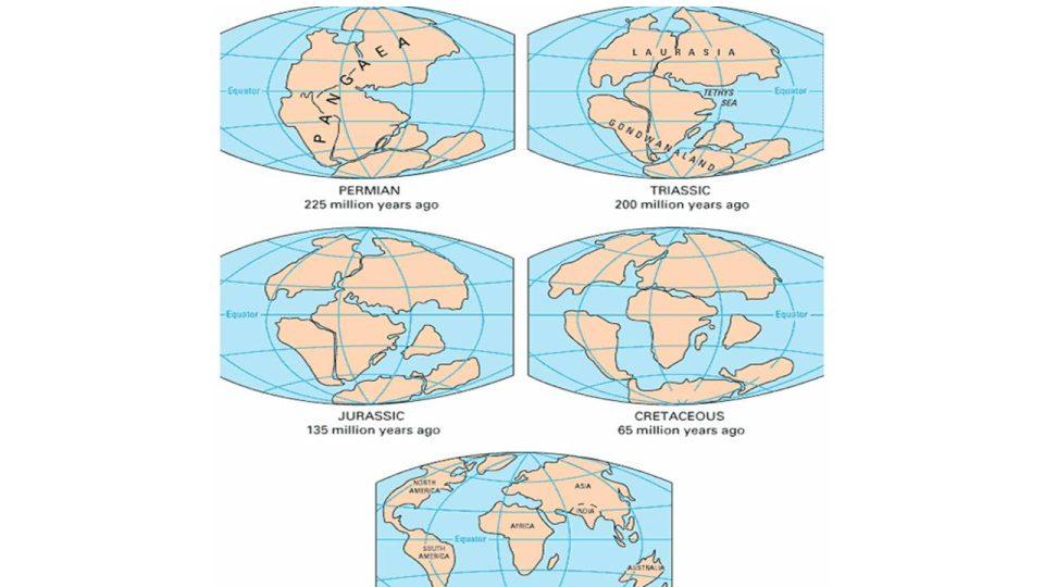 Faktory ovlivňující klima: kontinentální drift