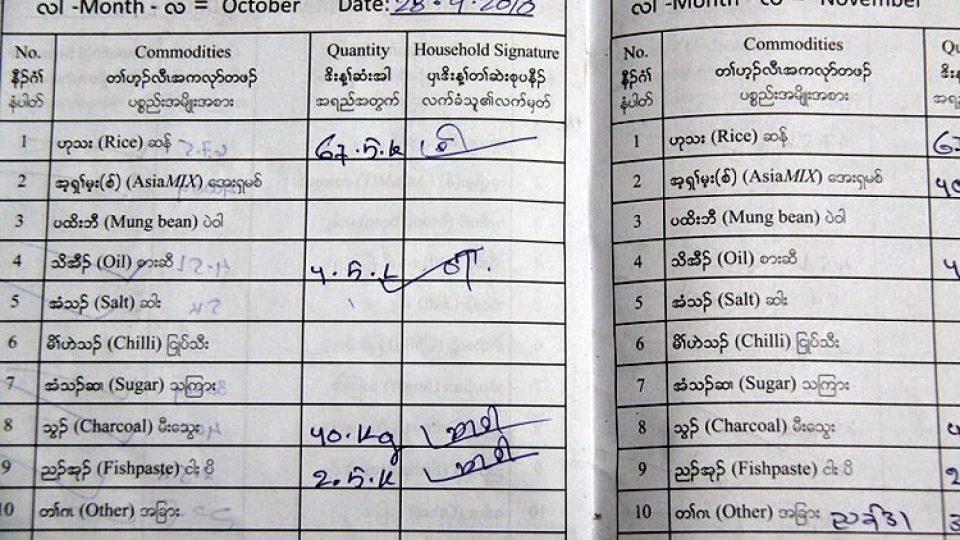 Seznam potravin, které dostávají barmští uprchlíci v táboře Ban Don Yang