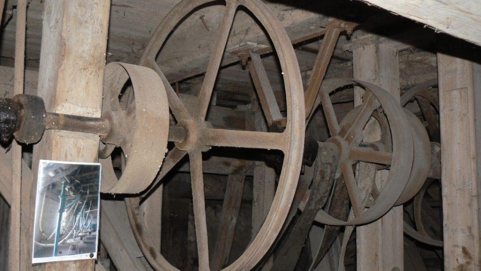 Strojovna mlýna