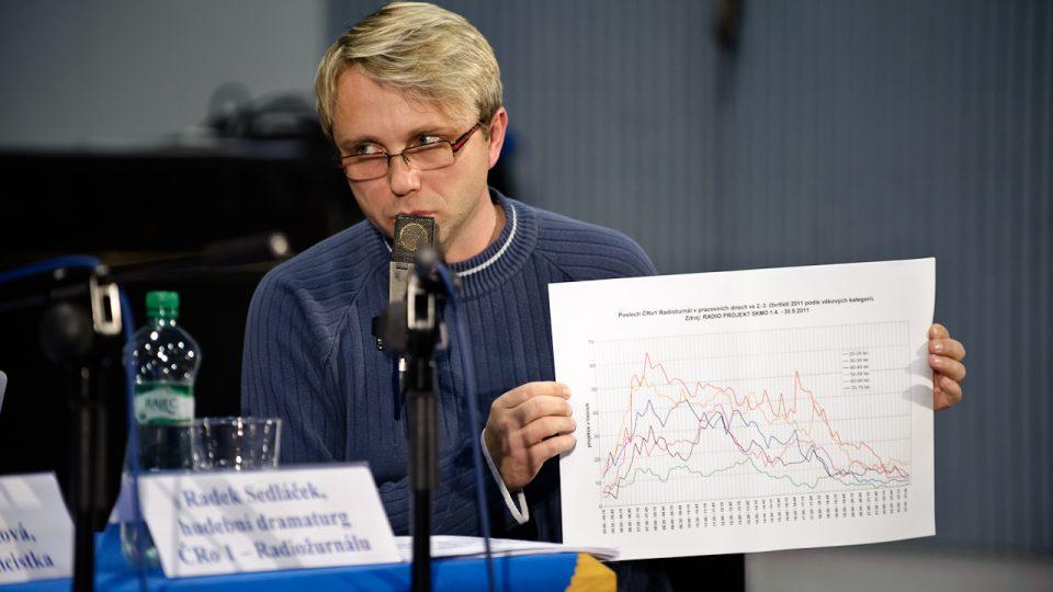 Radek Sedláček, hudební dramaturg ČRo. Radiožurnál