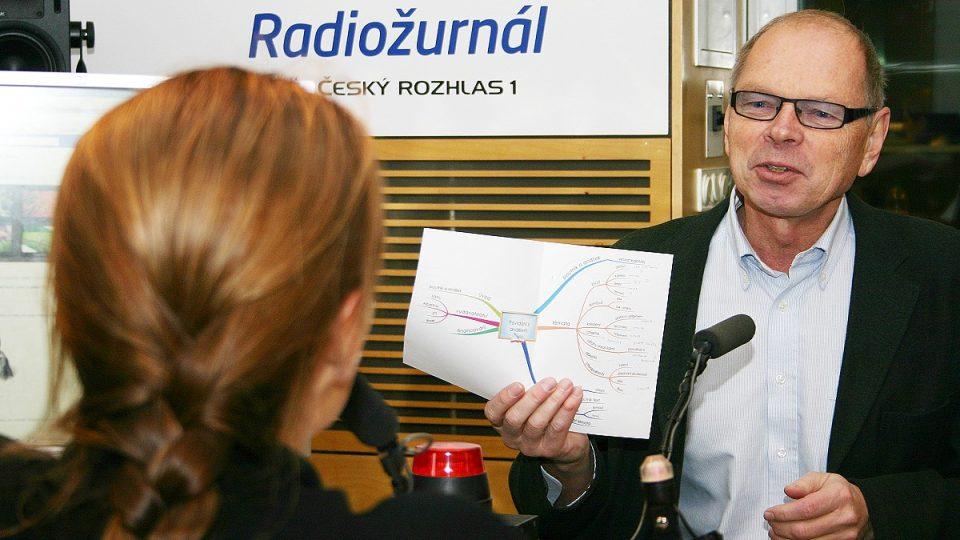Ivan Pilný vysvětlil, v čem spočívají takzvané myšlenkové mapy