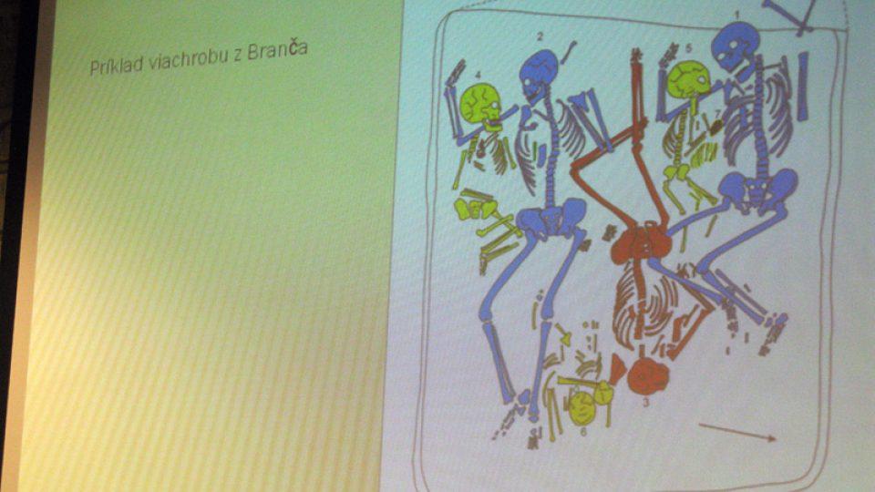 Z konference Archeologie & antropologie v Národním muzeu v Praze
