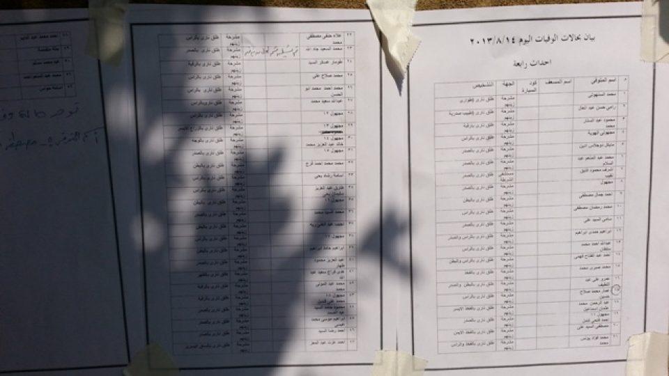 Seznam mrtvých na zdi nejbližší státní nemocnice. Příčina smrti u většiny z nich střela do hlavy, břicha nebo hrudníku