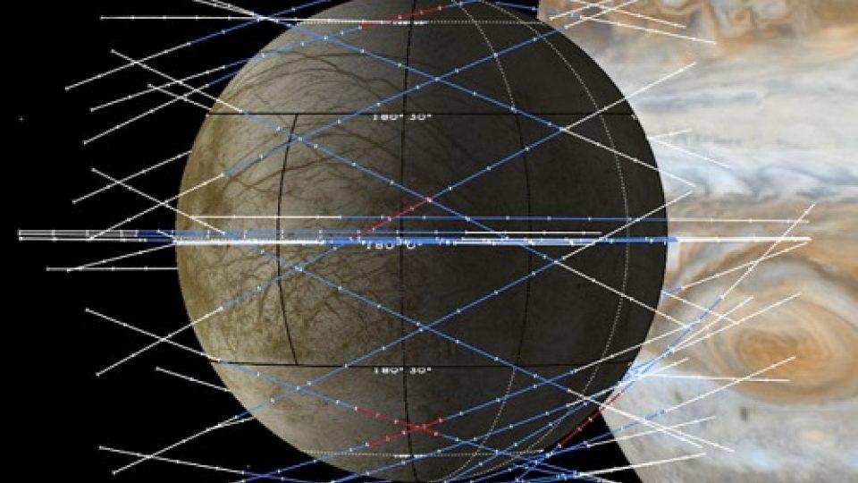K Europě se chystá několik sond, které mají za úkol podrobné studium povrchu tohoto Jupiterova měsíce