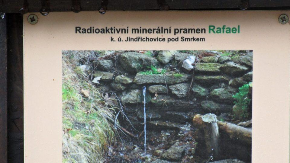 Radioaktivní pramen Rafael