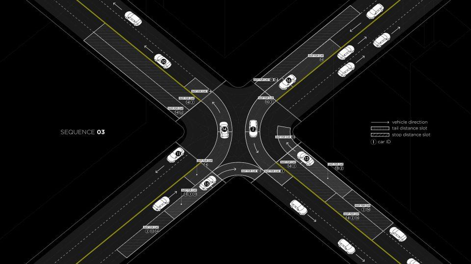 Teoretický koncept křižovatky bez semaforů, na které budou provoz plynule regulovat autonomní auta