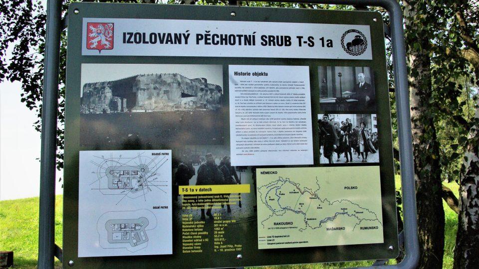 U paty rozhledny Na Signálu se návštěvníci dozvědí podrobnosti o pěchotním srubu, který rekonstruuje skupina nadšenců